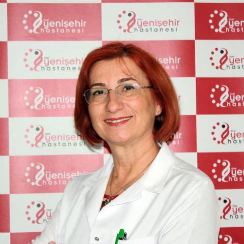 Uzm. Dr. Hülya DÜNDAR